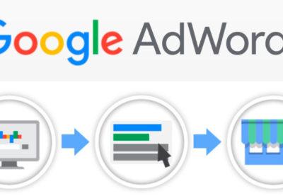 """¿Qué es """"Google Adwords"""" y como funciona?"""